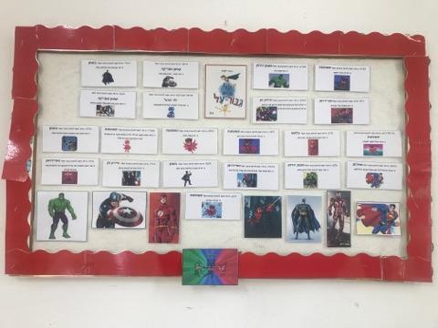 פעילות בגן ״רימון״ בנבטים בעקבות הספר - כל ילד כתב איזה גיבור הוא היה רוצה להיות